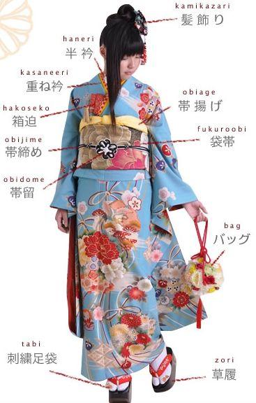 Kimono basics